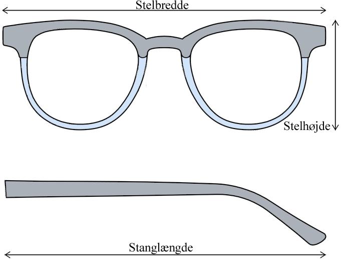 solbrille guide